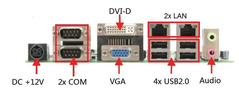Interfejsy bezwentylatorowego komputera przemysłowego MITX