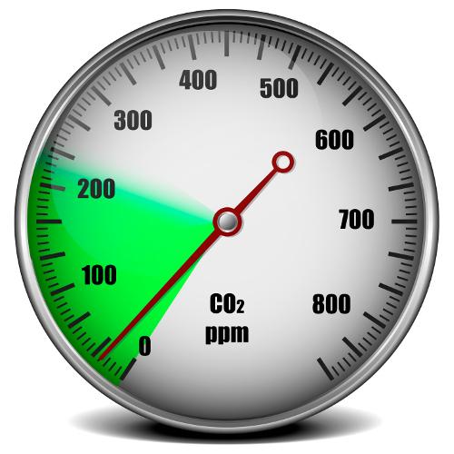 Monitoring zawartości dwutlenku węgla (CO2) w powietrzu