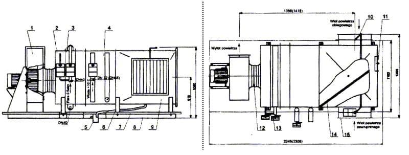 Zestaw grzewczo-wentylacyjno-klimatyzacyjny z wentylatorem bębnowym