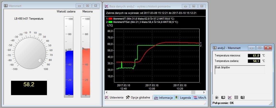 Kontrola temperatury dojrzewania betonu w programie LBX