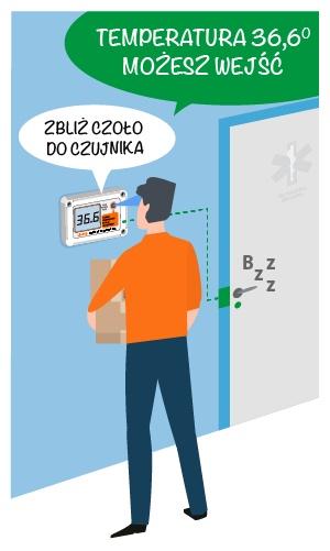 Bramka pirometryczna - LB-669 (bezkontaktowy pomiar temperatury ludzkiego ciała)