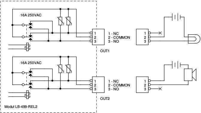 LB-480/LB-490 - moduł dodatkowych przekaźników