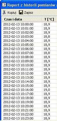 Rejestrator temperatur USB - raport