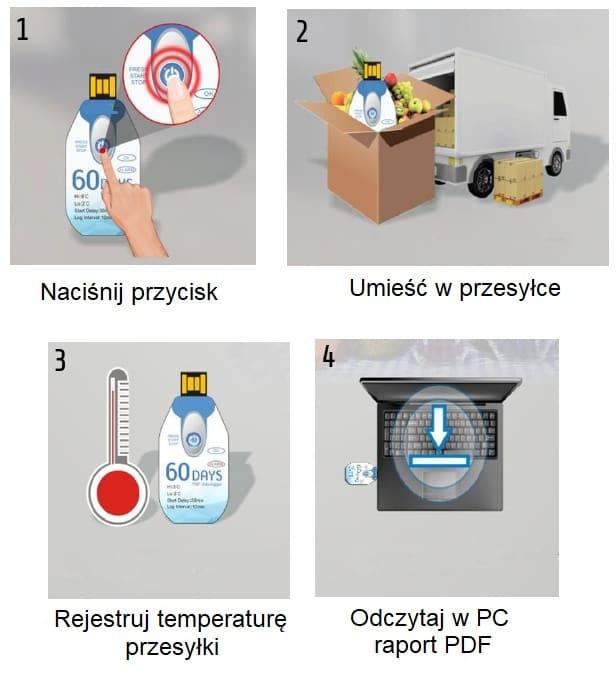 Rejestrator temperatury - termometr rejestrator z raportem PDF - LB-519