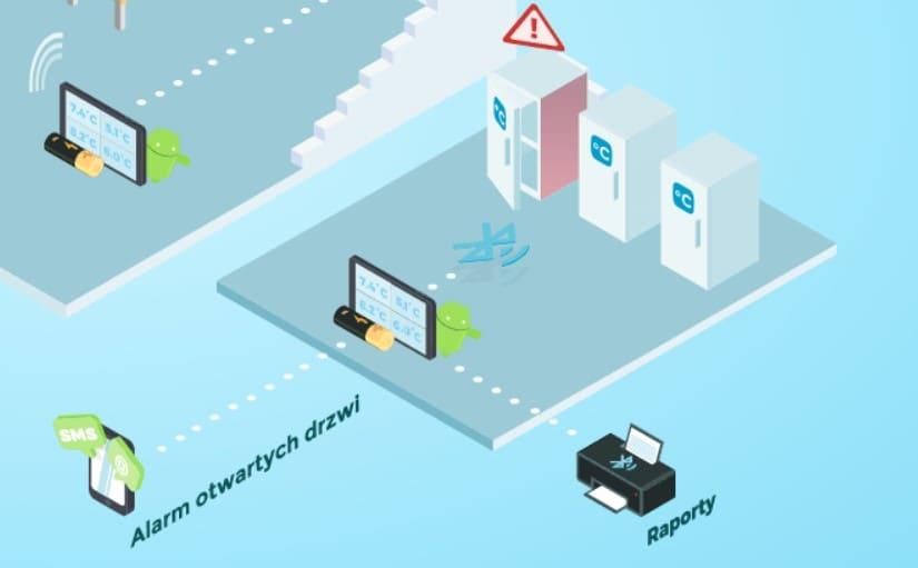 Мониторинг температуры в фармацевтических холодильниках в средних помещениях