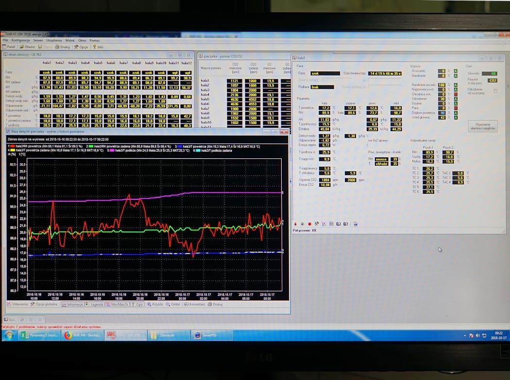 Okno programu LBX - nastawy, pomiary i wykresy