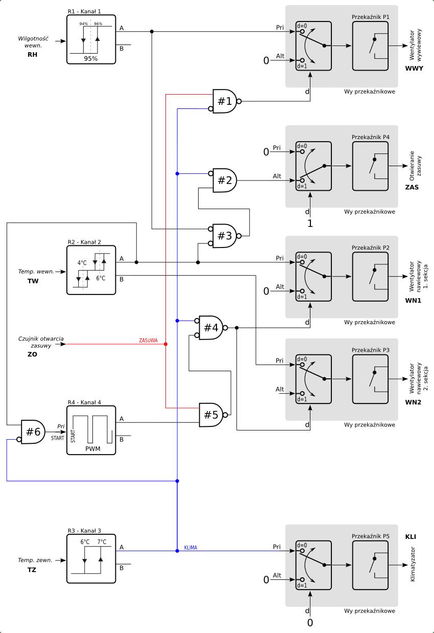 Przechowalnia warzyw - schemat aplikacyjny sterownika