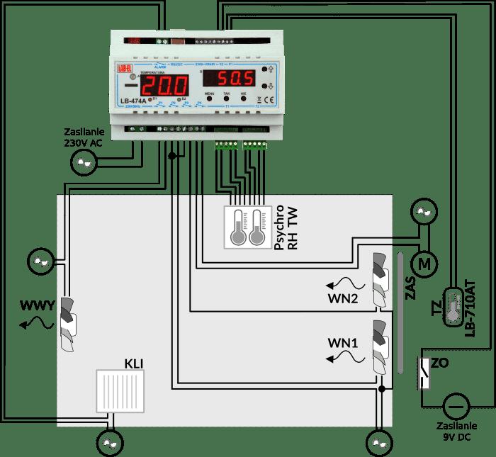 Schemat połączeń - regulator mikroklimatu hali przechowywania warzyw