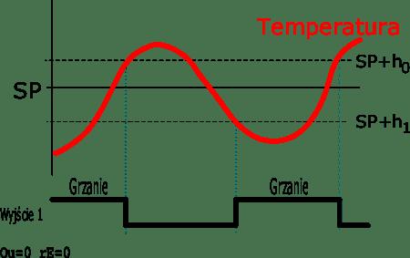 regulator temperatury wilgotności lb-474c