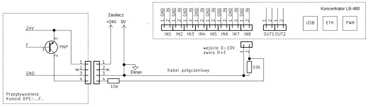 Podłączenie przepływomierza Kobold do koncentratora LB-480 LAB-EL.