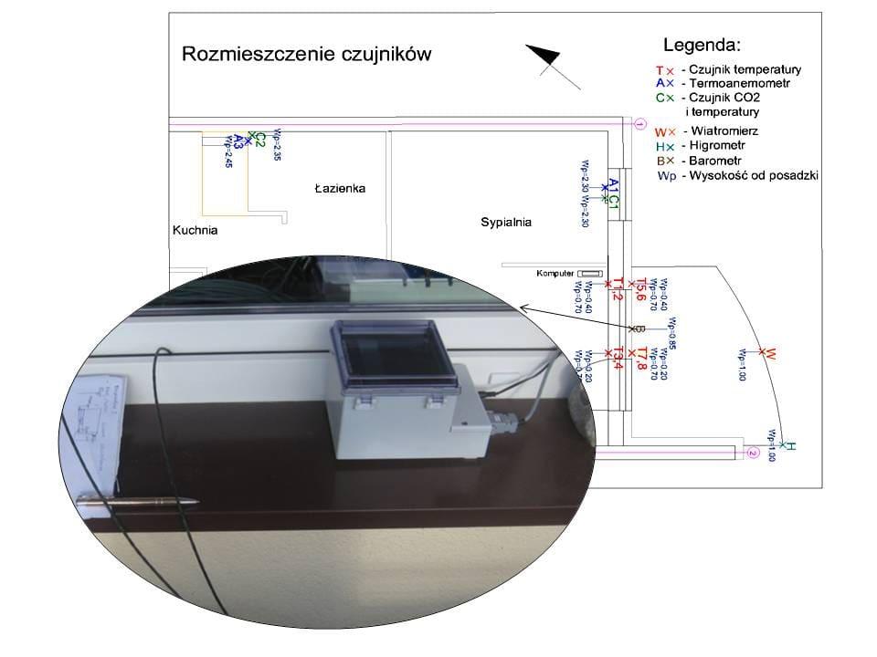 Rys.7: Lokalizacja i sposób montażu barometru