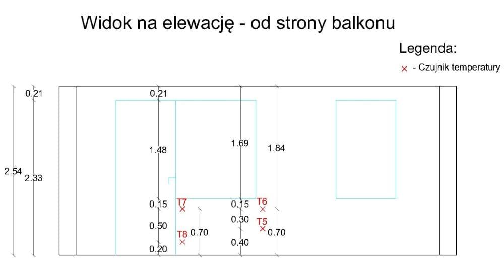 Rys.8: Schemat rozmieszczenia czujników temperatury (widok od strony balkonu)