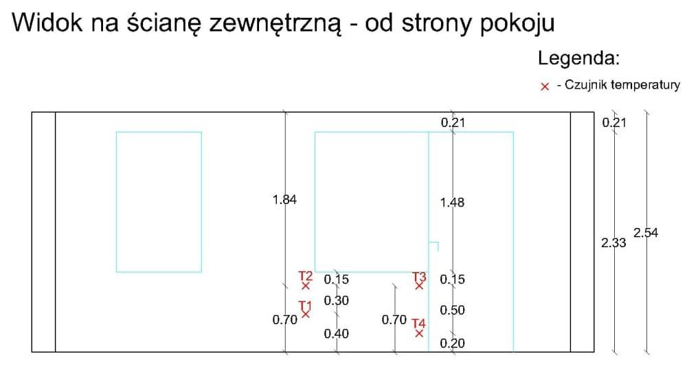 Rys.9: Schemat rozmieszczenia czujników temperatury widok od strony pokoju