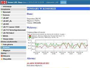 System monitorowania temperatury
