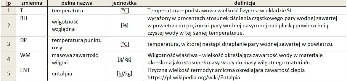 tabela-wielkosci-fizycznych.jpg