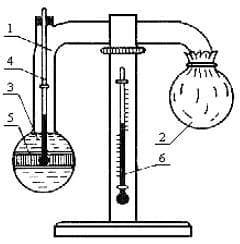 Higrometr kondensacyjny Daniella