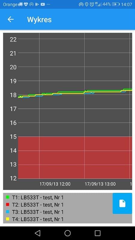 TRANS-LOGGER - wykresy temperatury