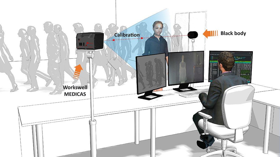 Kamera termiczna do skanowania  twarzy Workswell MEDICAS - widzialność