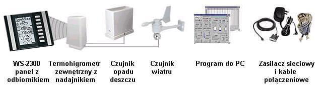Stacja meteorologiczna WS-2300