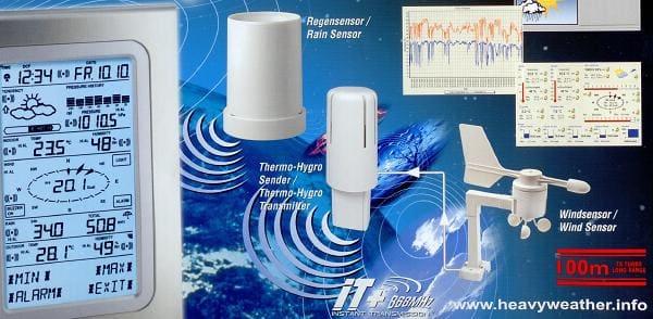 Stacja meteorologiczna WS-3650