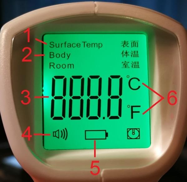 Programowanie termometru bezdotykowego