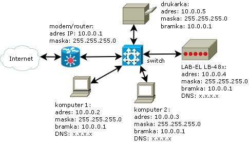 Rejestrator danych w internecie