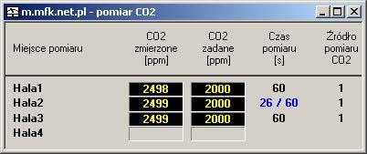 Sterownik LB-760A - pomiar stężenia dwutlenku węgla