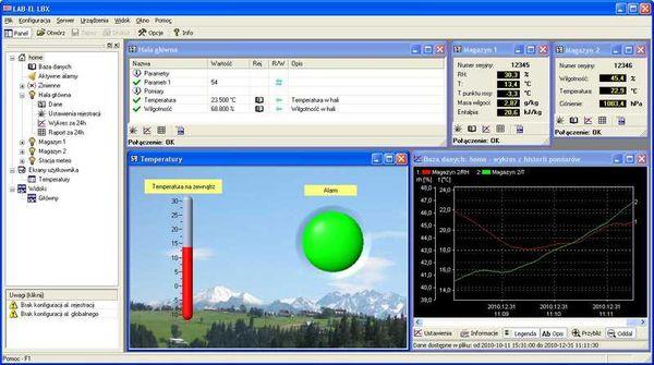 System monitoringu LBX, monitoring temperatury, monitoring wilgotności