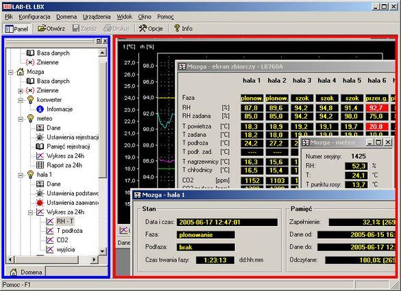 System monitoringu LBX