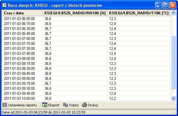 Raport, monitoring wilgotności i temperatury