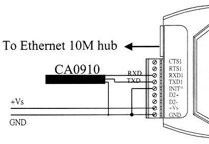 Program LBX - konfiguracja konwertera