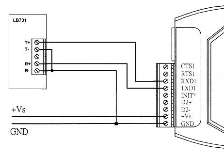 Program LBX - podłączanie koncentratora LB-731