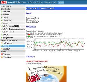 Konfiguracja ekranu www